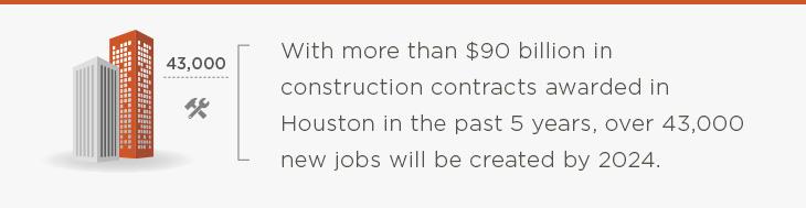 Construction Careers Houston